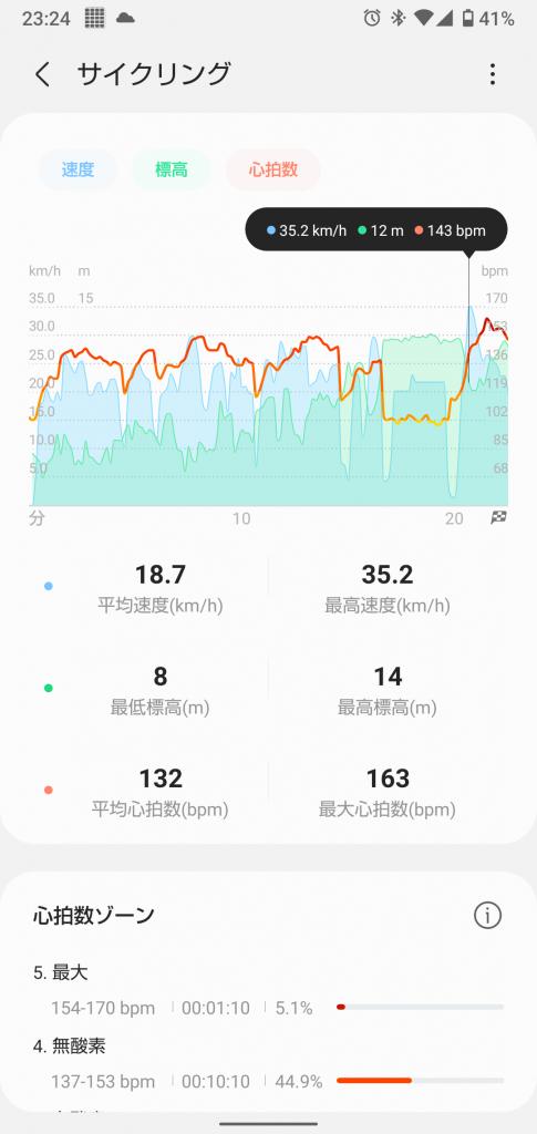 スマホのS Healthアプリのサイクリングエクササイズ画面キャプチャ